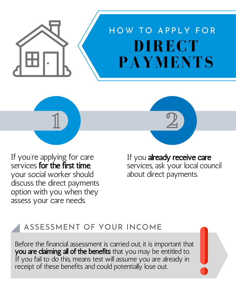 How to apply for direct payments