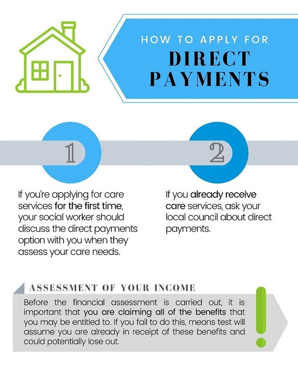 Paying directly for home care